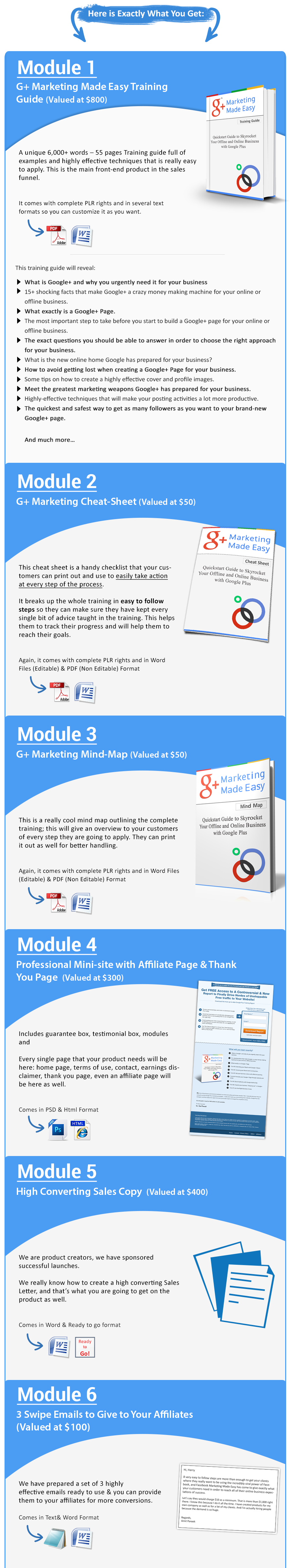 G+ Marketing Success Kit