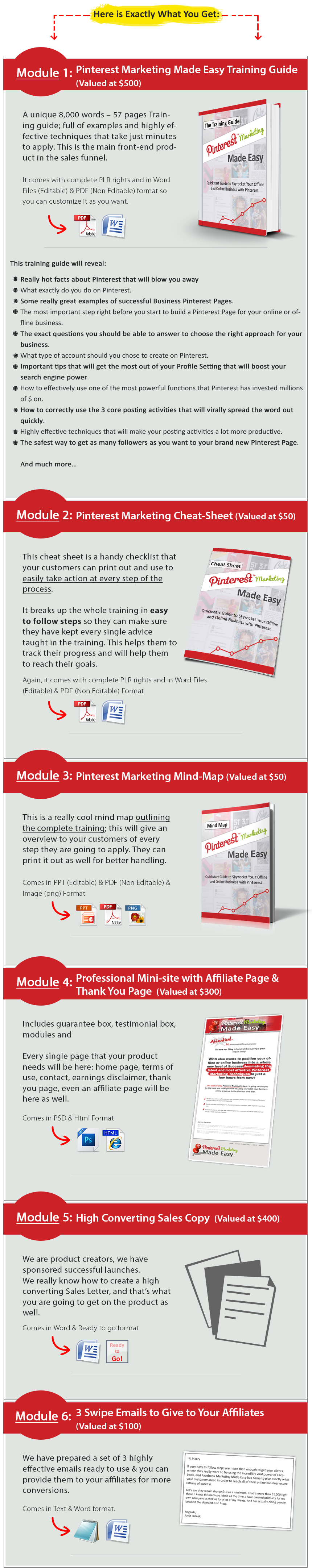 Pinterest Marketing Success Kit